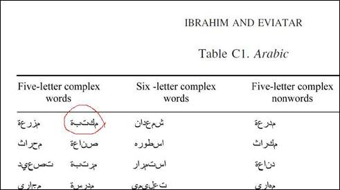 how to read and write arabic