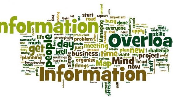 Wordle_Information_Overload_Stress