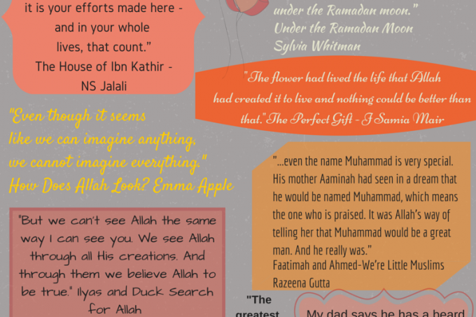 List Of Synonyms And Antonyms Of The Word Islamic Quotes